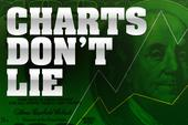 Charts Don't Lie: February 10th