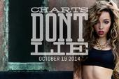 Charts Don't Lie: October 19
