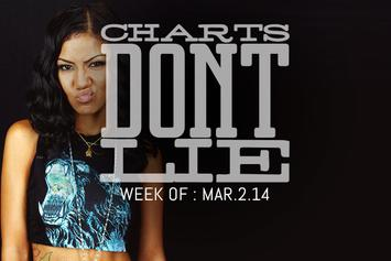 Charts Don't Lie: March 2