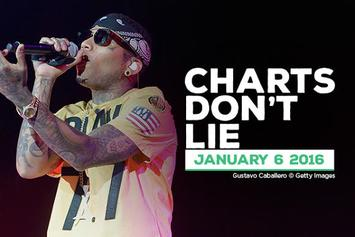Charts Don't Lie: January 6th
