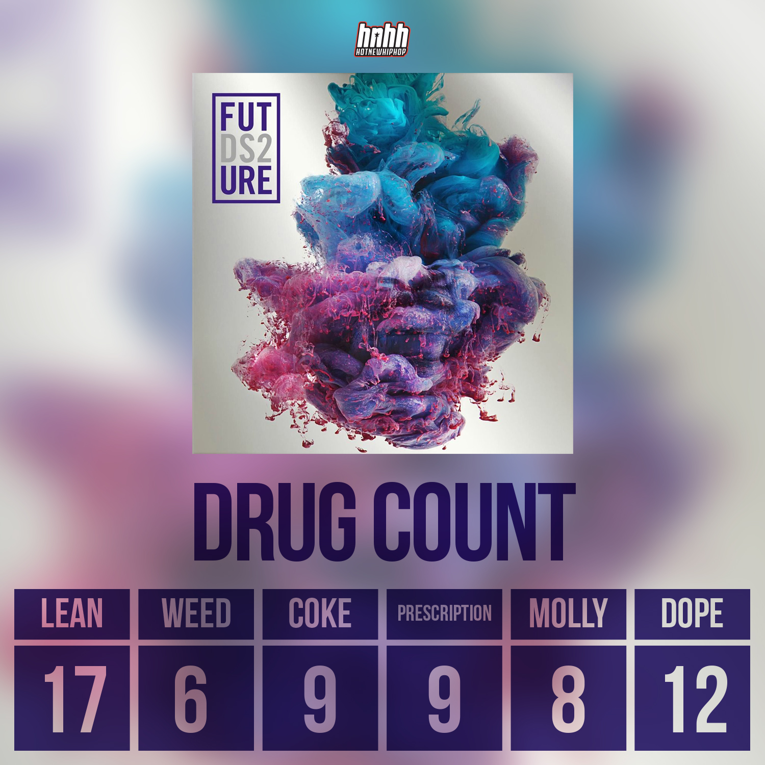 We Tally Up The Drug Referencing Lyrics On Futures New Album